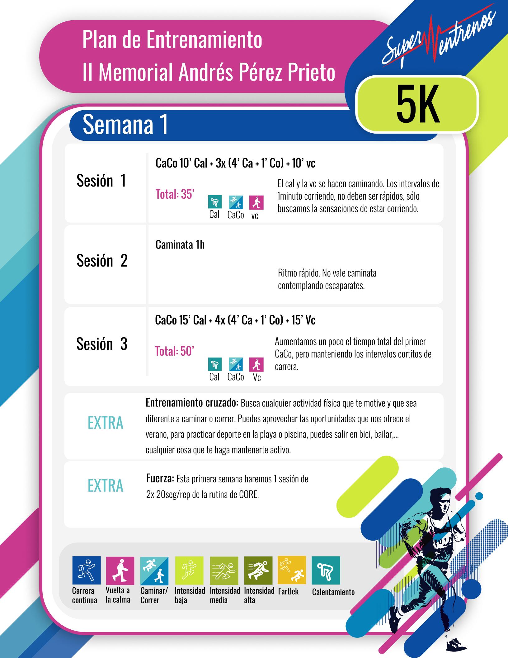 Tablas De Entreno 2020 Semana 1 5k