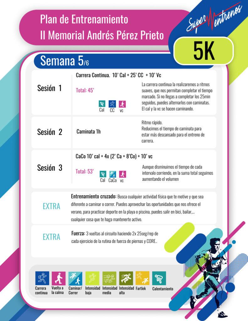 Tabla De Entrenamiento 2020 Semana 5 5k