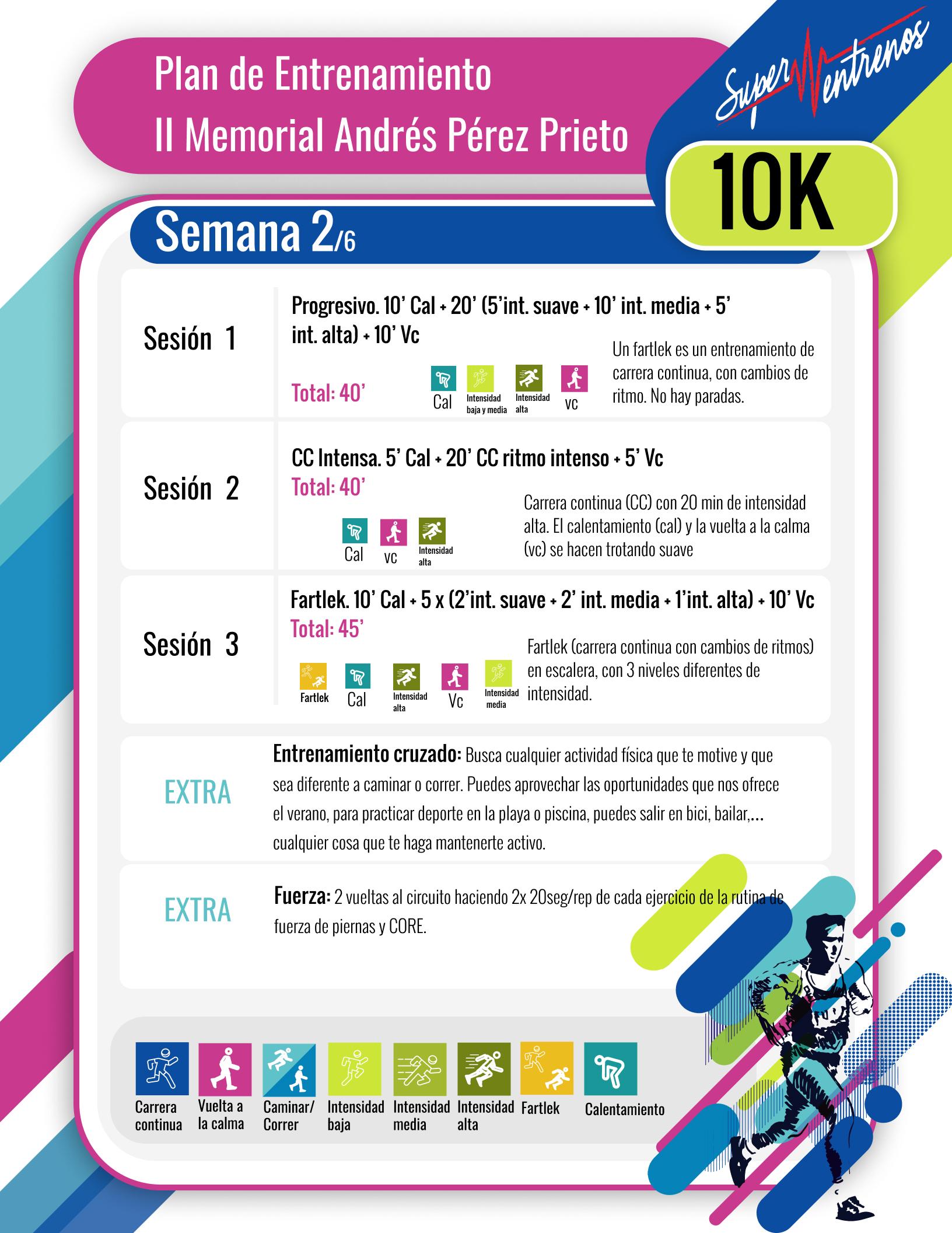 Tablas Entreno 2020 Semana 2 10k 1