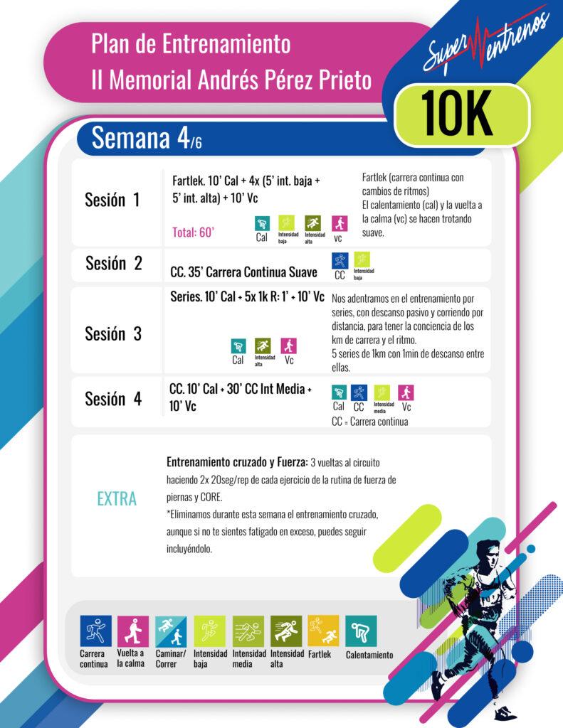 Tablas Entreno 2020 Semana 4 10k Def